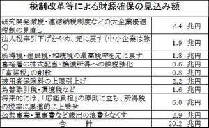 20141126_senkyo_zei_2